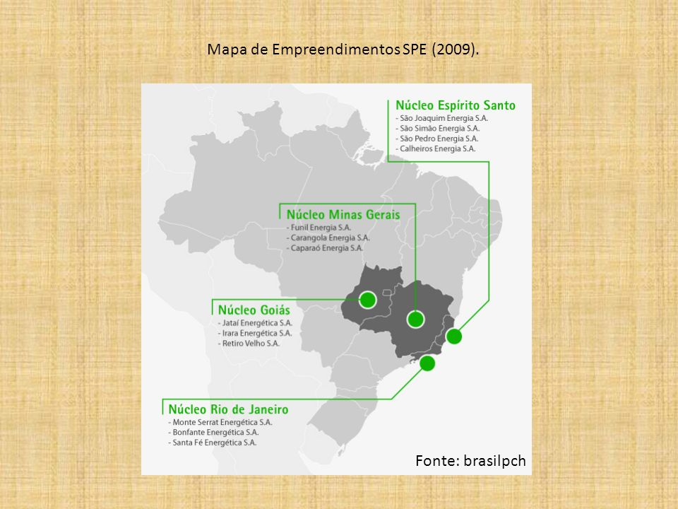 Mapa de Empreendimentos SPE (2009).