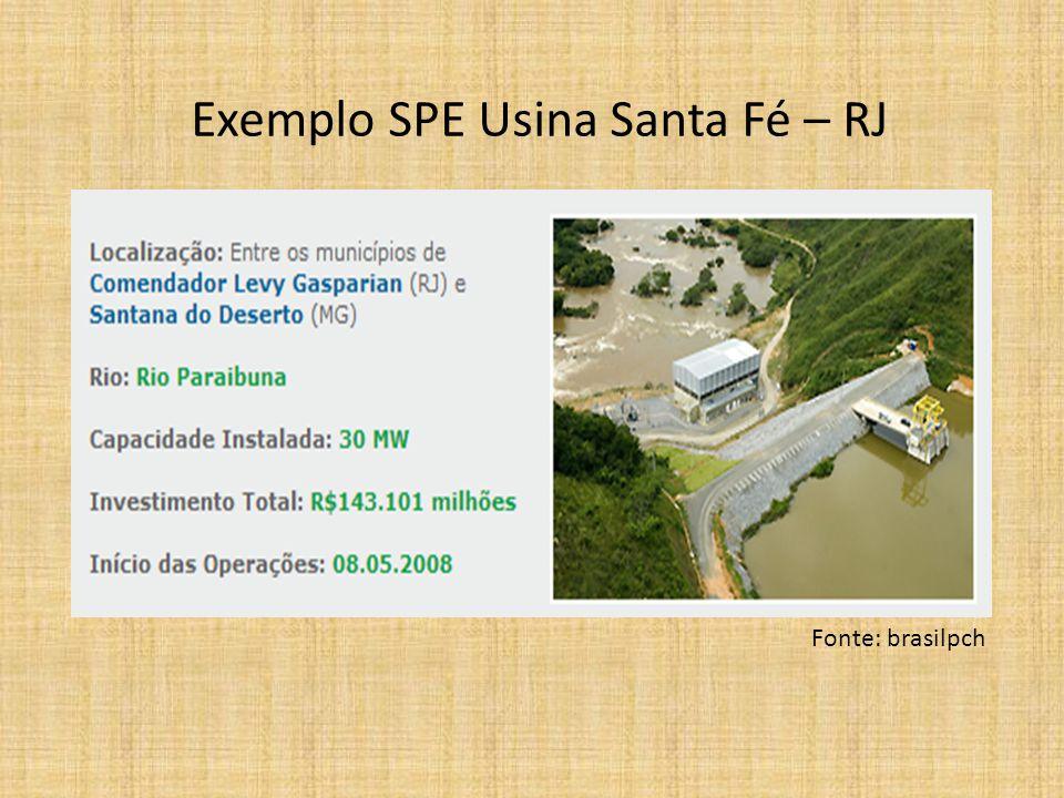 Exemplo SPE Usina Santa Fé – RJ