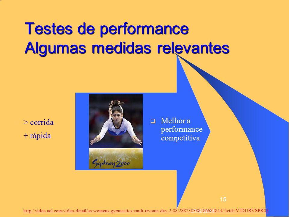 Testes de performance Algumas medidas relevantes