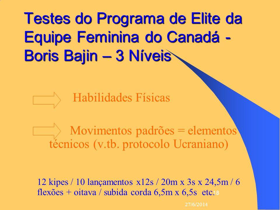 Testes do Programa de Elite da Equipe Feminina do Canadá - Boris Bajin – 3 Níveis