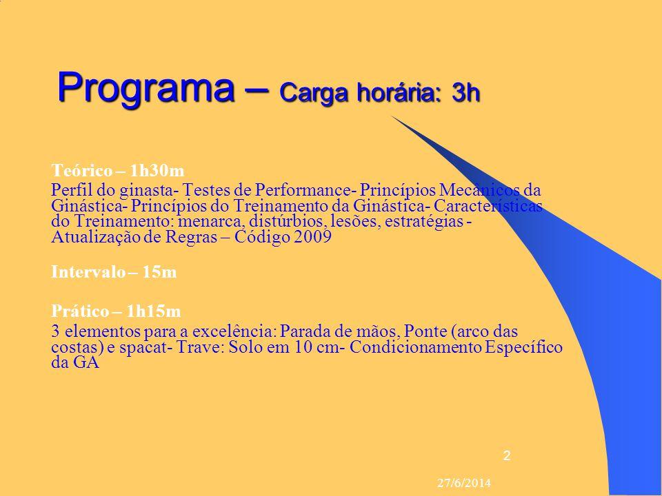 Programa – Carga horária: 3h