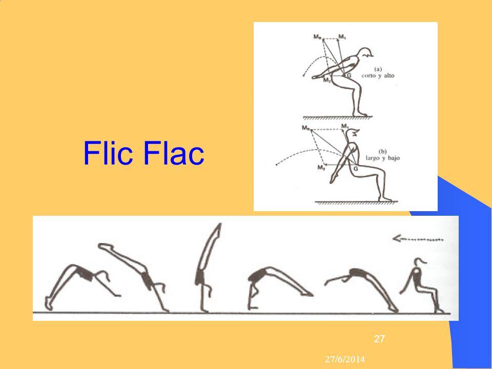 Flic Flac Trajetória curta e alta x trajetória longa e veloz que resultará noutra trajetória.
