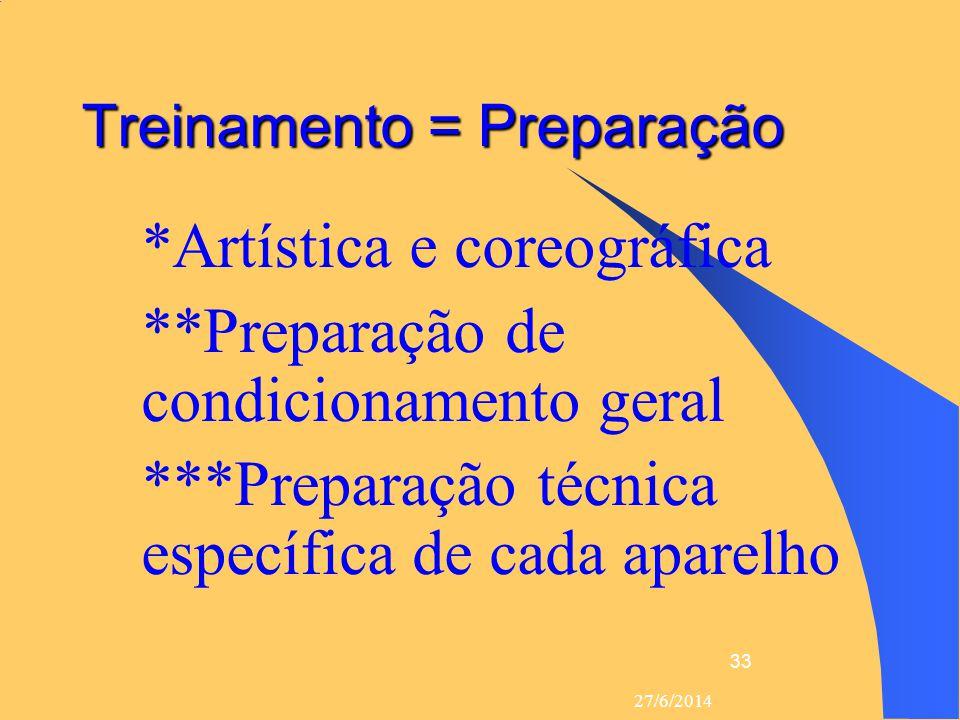 Treinamento = Preparação
