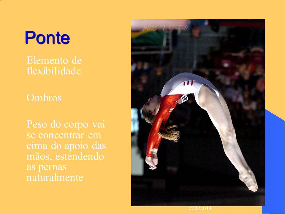 Ponte Elemento de flexibilidade Ombros