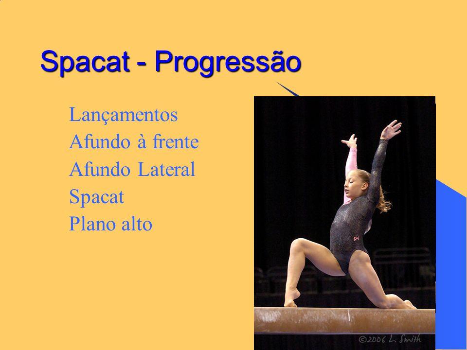 Spacat - Progressão Lançamentos Afundo à frente Afundo Lateral Spacat