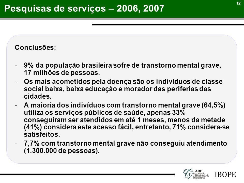 Pesquisas de serviços – 2006, 2007
