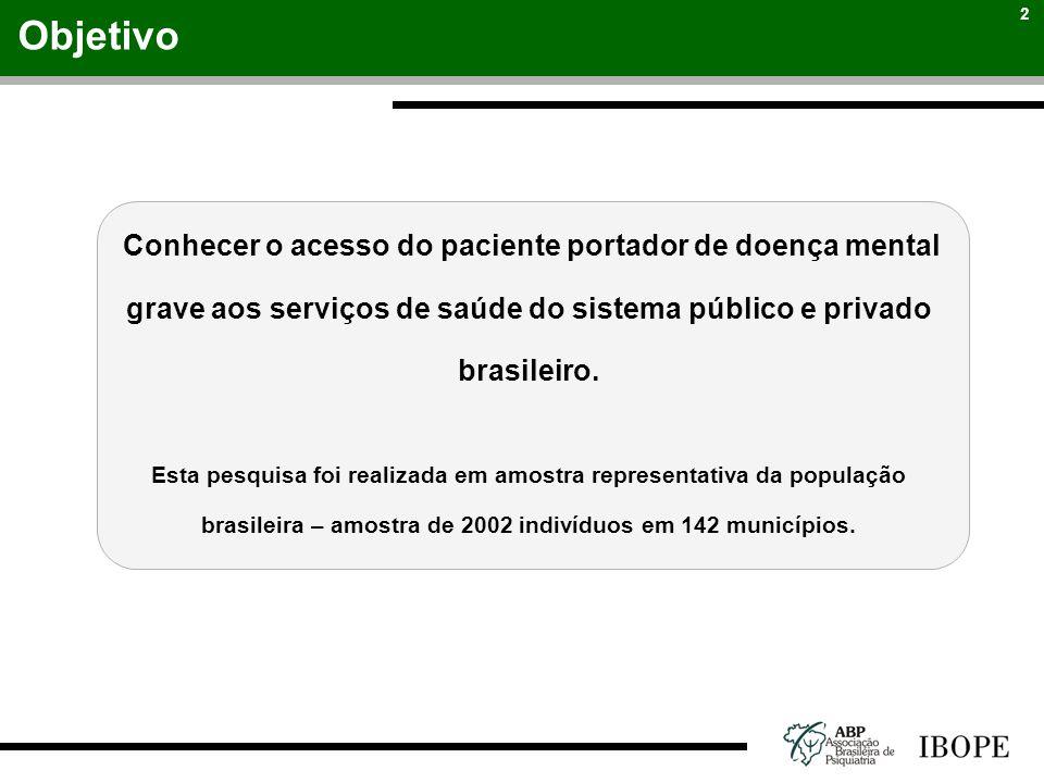 Objetivo Conhecer o acesso do paciente portador de doença mental grave aos serviços de saúde do sistema público e privado brasileiro.