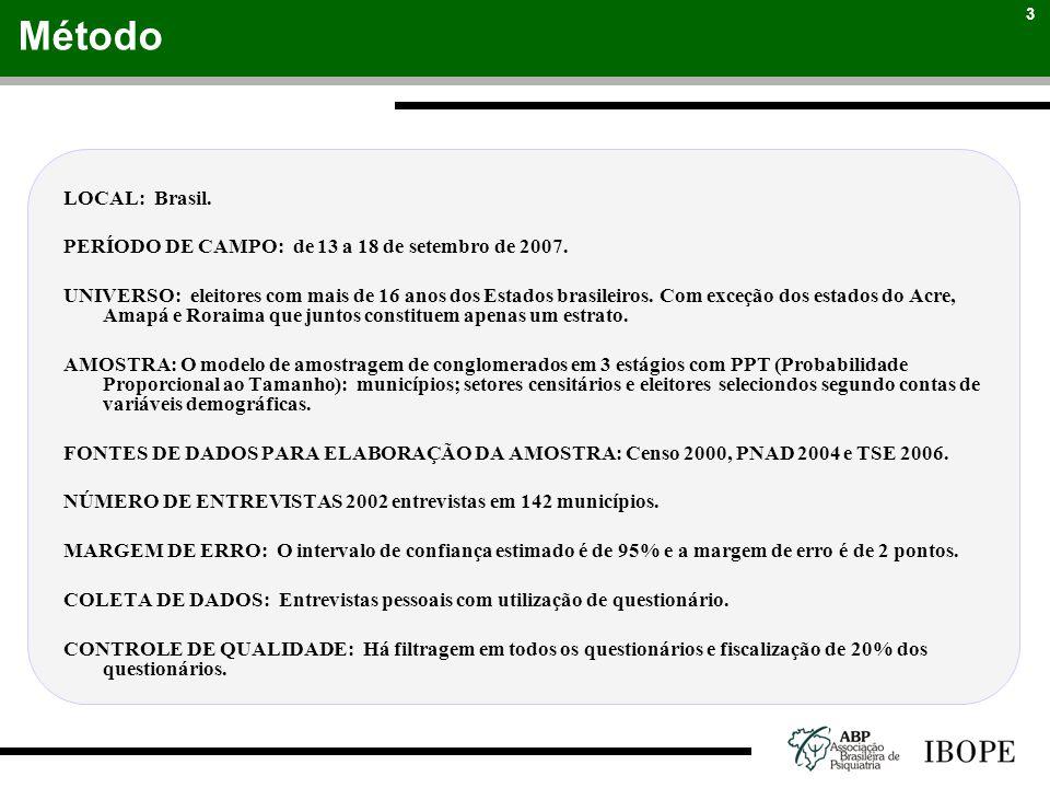 Método LOCAL: Brasil. PERÍODO DE CAMPO: de 13 a 18 de setembro de 2007.