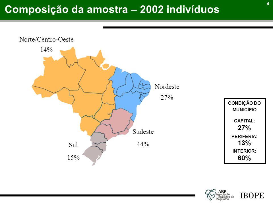 Composição da amostra – 2002 indivíduos