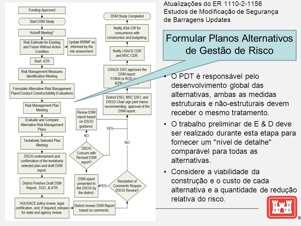 Formular Planos Alternativos