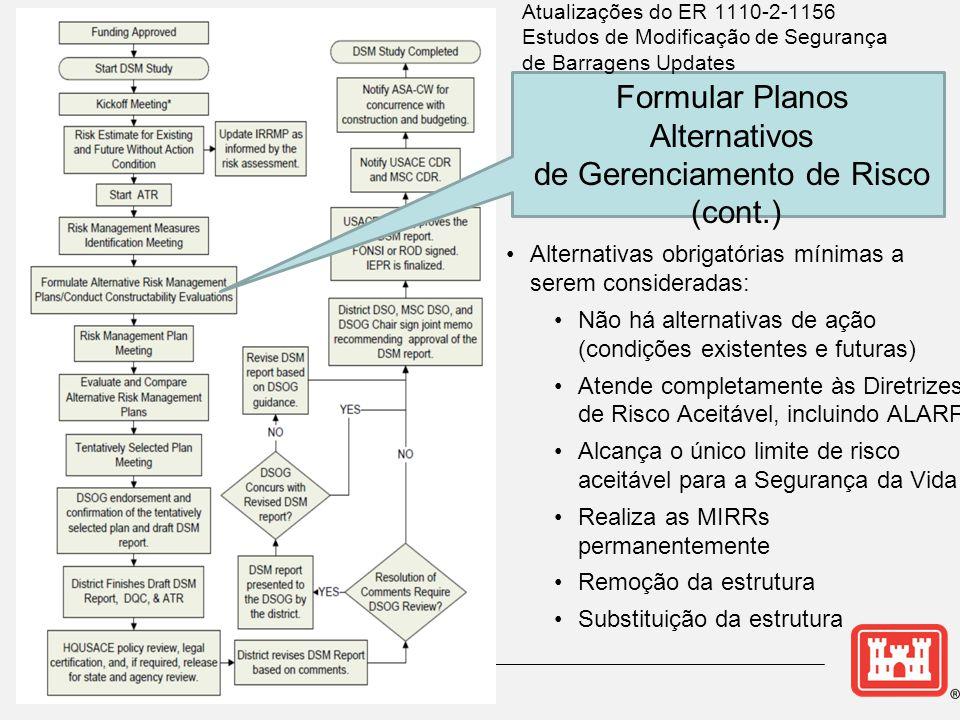 Formular Planos Alternativos de Gerenciamento de Risco (cont.)