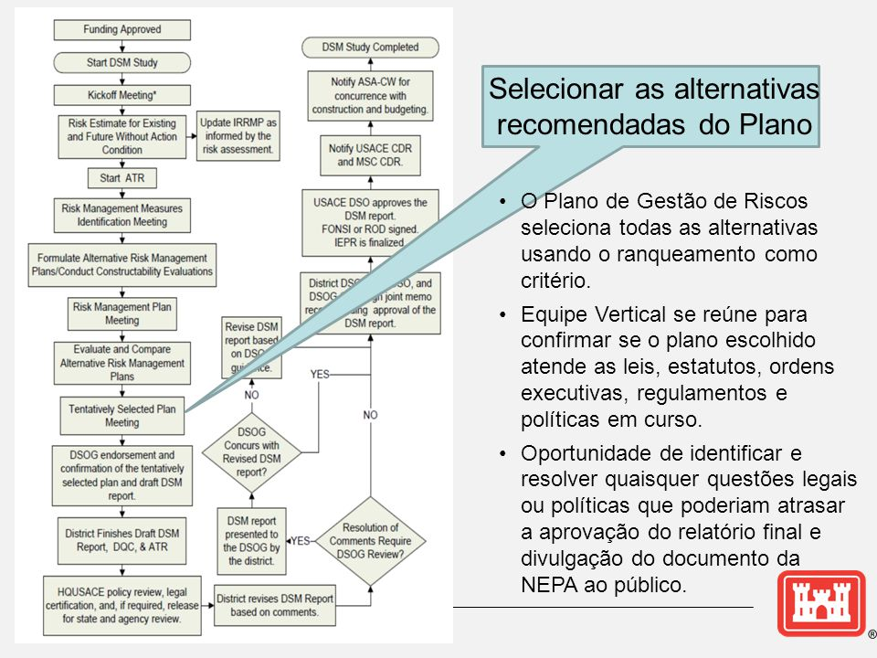 Selecionar as alternativas recomendadas do Plano