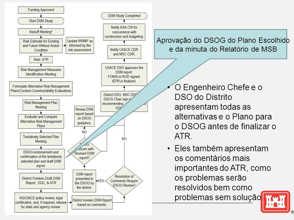 Aprovação do DSOG do Plano Escolhido e da minuta do Relatório de MSB
