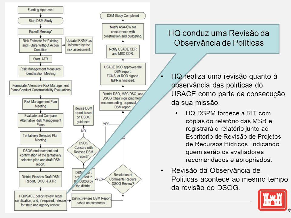 HQ conduz uma Revisão da Observância de Políticas