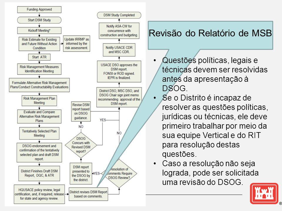 Revisão do Relatório de MSB
