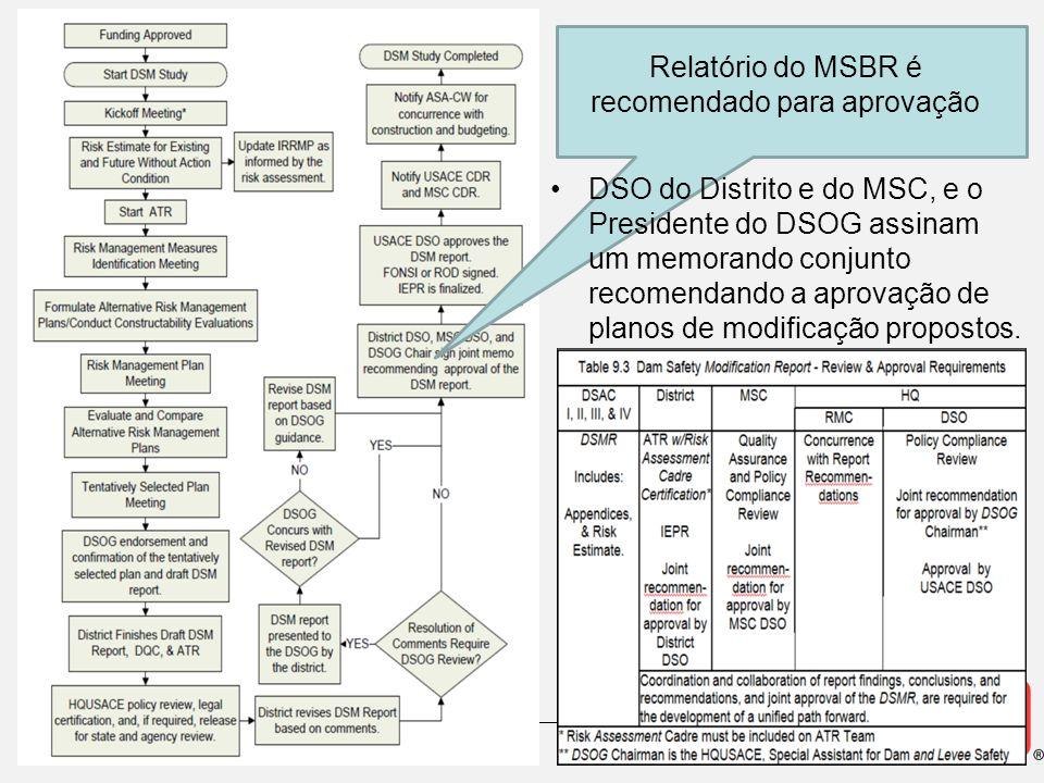 Relatório do MSBR é recomendado para aprovação