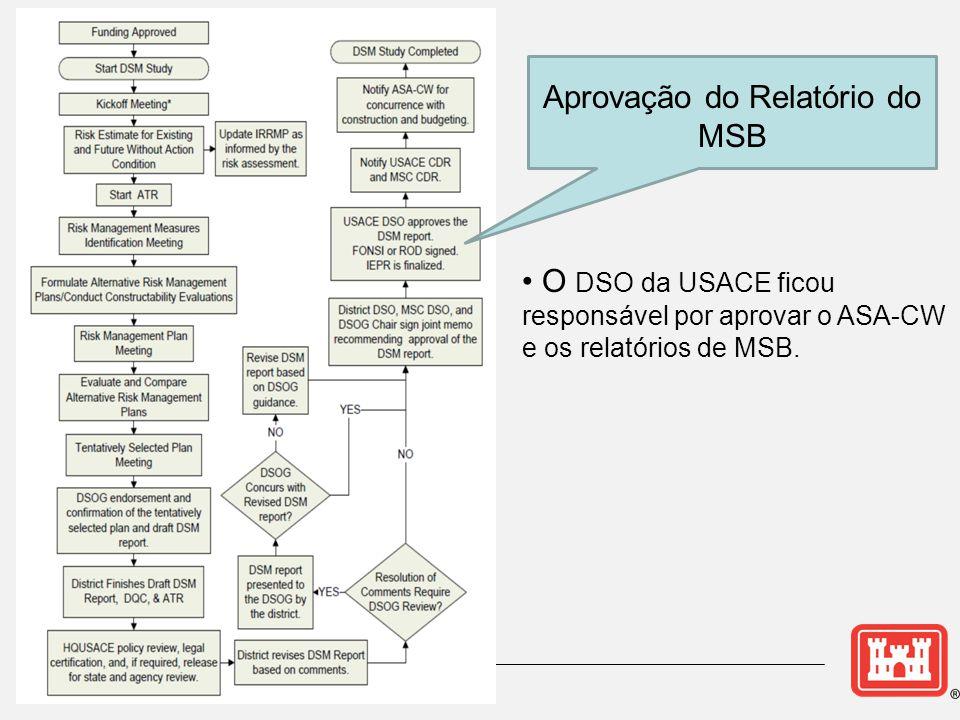 Aprovação do Relatório do MSB