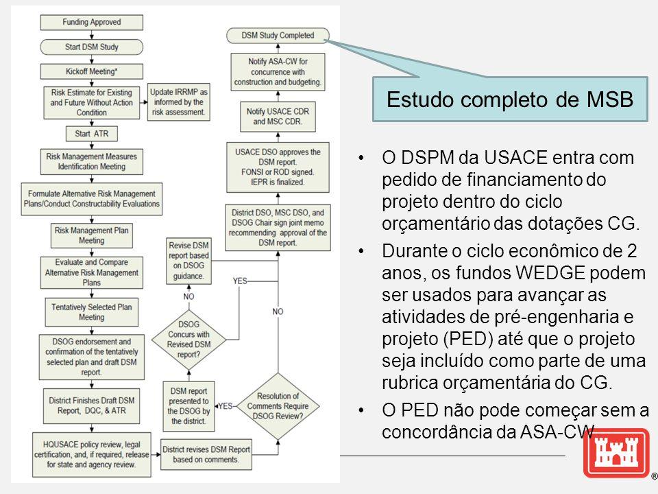 Estudo completo de MSB O DSPM da USACE entra com pedido de financiamento do projeto dentro do ciclo orçamentário das dotações CG.