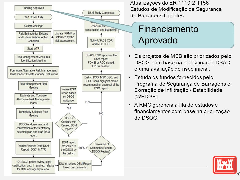 Financiamento Aprovado