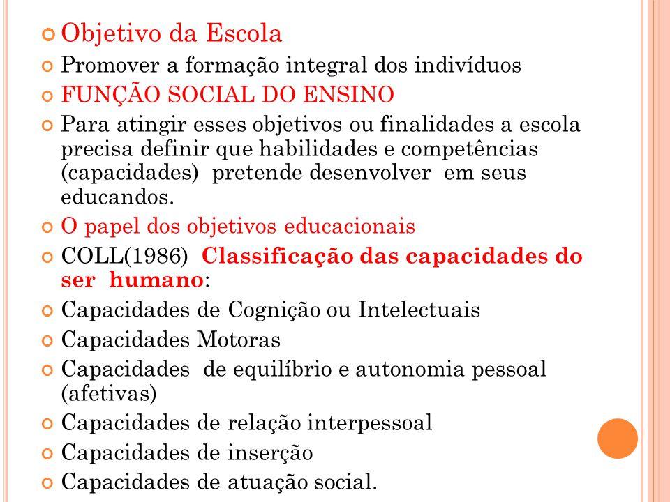 Objetivo da Escola Promover a formação integral dos indivíduos