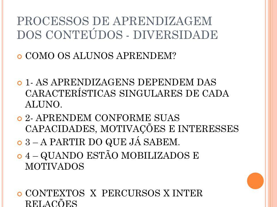PROCESSOS DE APRENDIZAGEM DOS CONTEÚDOS - DIVERSIDADE