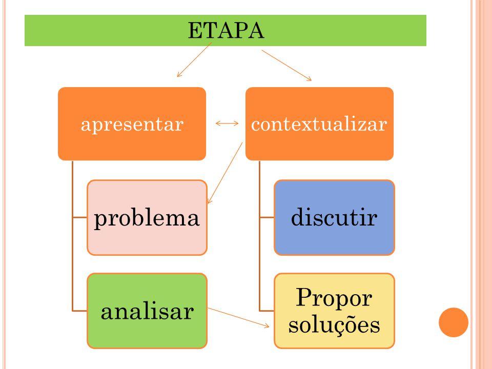 etapa problema analisar discutir Propor soluções contextualizar