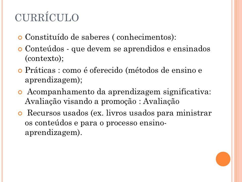 CURRÍCULO Constituído de saberes ( conhecimentos):