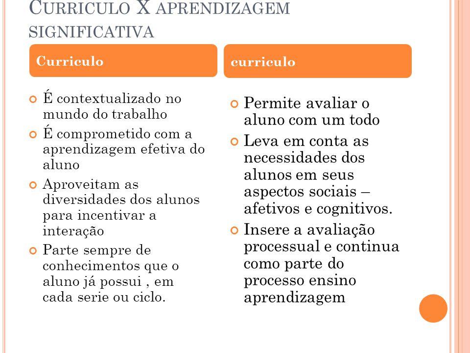 Curriculo X aprendizagem significativa
