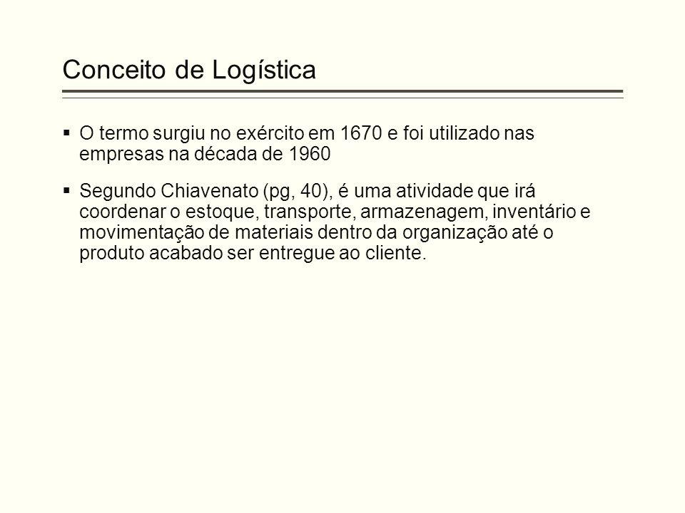 Conceito de Logística O termo surgiu no exército em 1670 e foi utilizado nas empresas na década de 1960.