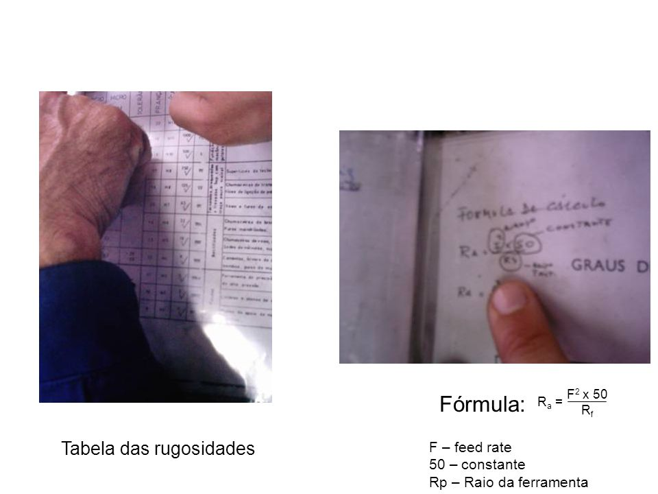 Fórmula: Tabela das rugosidades F – feed rate 50 – constante
