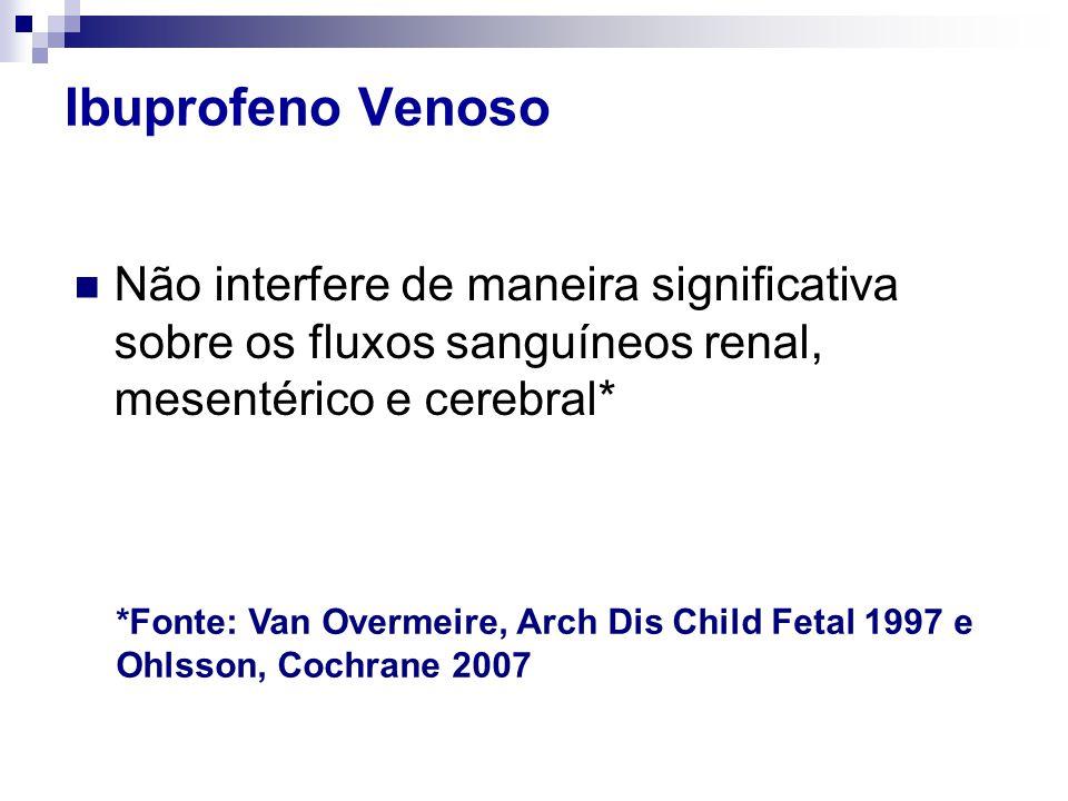 Ibuprofeno Venoso Não interfere de maneira significativa sobre os fluxos sanguíneos renal, mesentérico e cerebral*