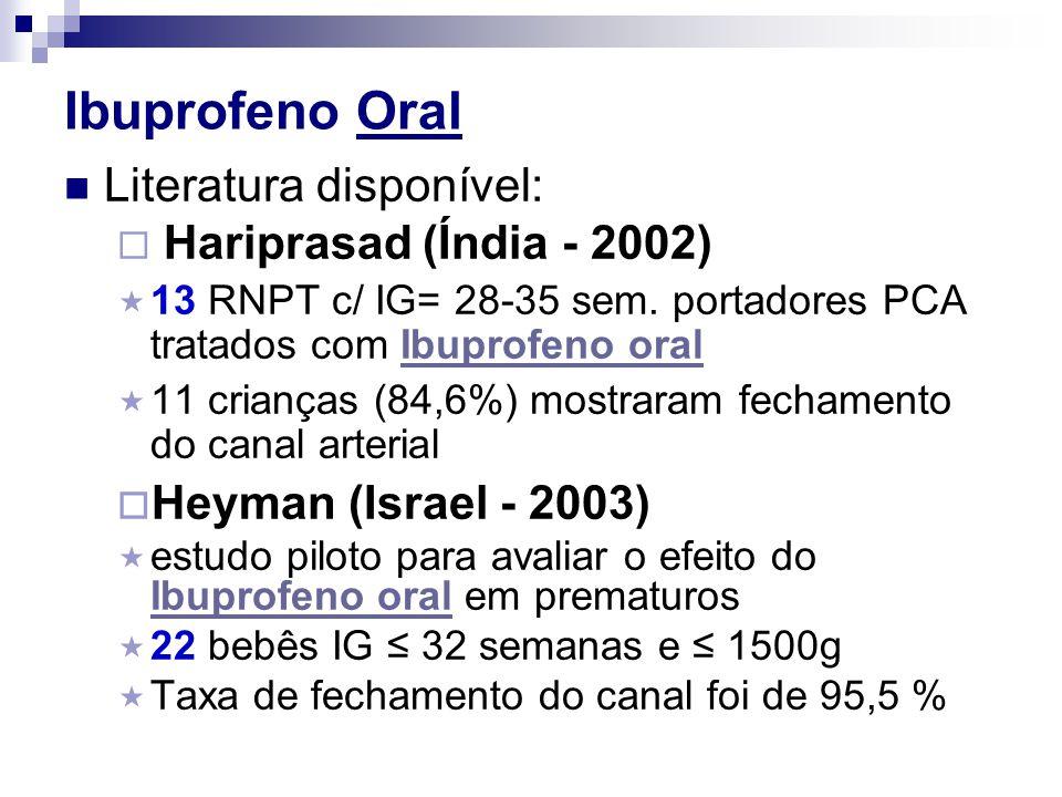 Ibuprofeno Oral Literatura disponível: Hariprasad (Índia - 2002)