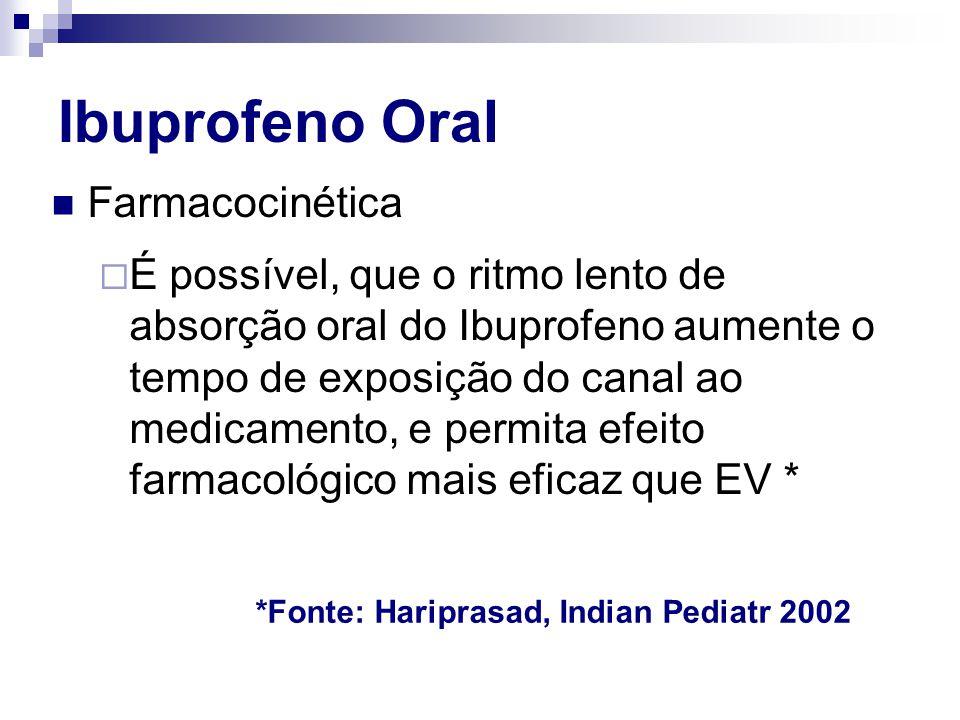Ibuprofeno Oral Farmacocinética
