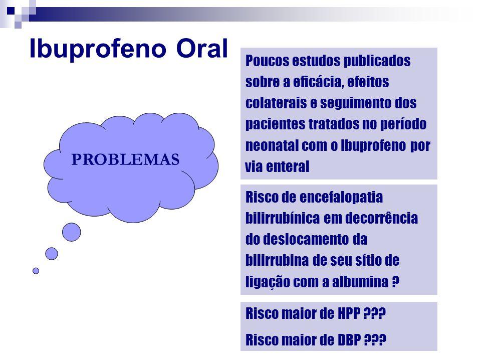 Ibuprofeno Oral PROBLEMAS