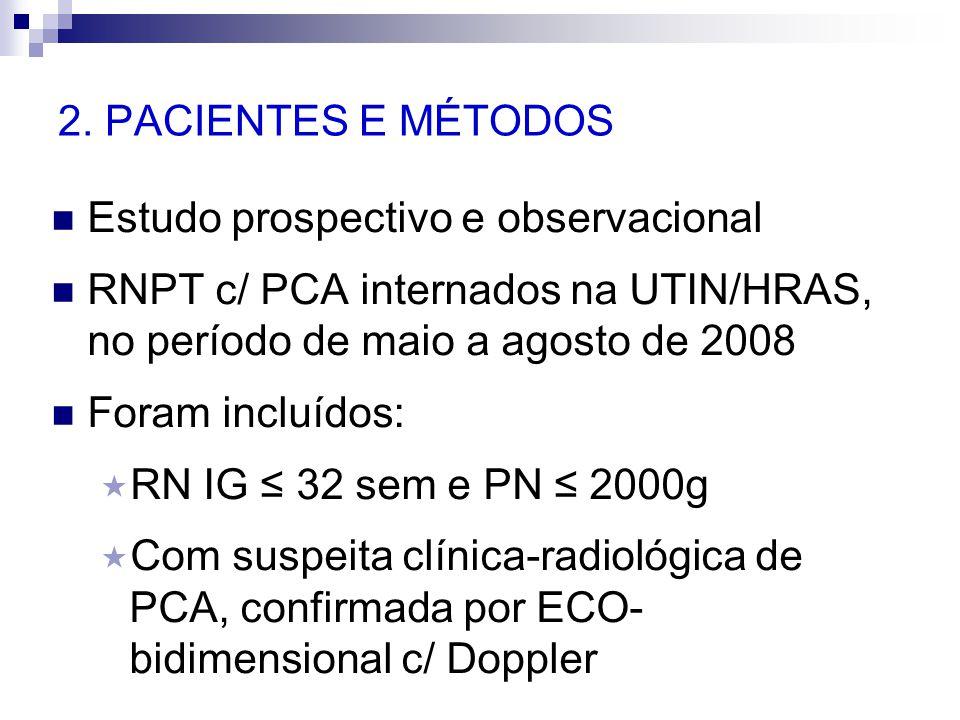 2. PACIENTES E MÉTODOS Estudo prospectivo e observacional. RNPT c/ PCA internados na UTIN/HRAS, no período de maio a agosto de 2008.