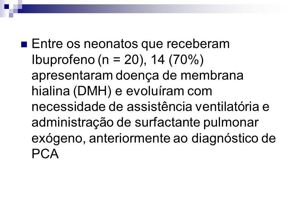 Entre os neonatos que receberam Ibuprofeno (n = 20), 14 (70%) apresentaram doença de membrana hialina (DMH) e evoluíram com necessidade de assistência ventilatória e administração de surfactante pulmonar exógeno, anteriormente ao diagnóstico de PCA