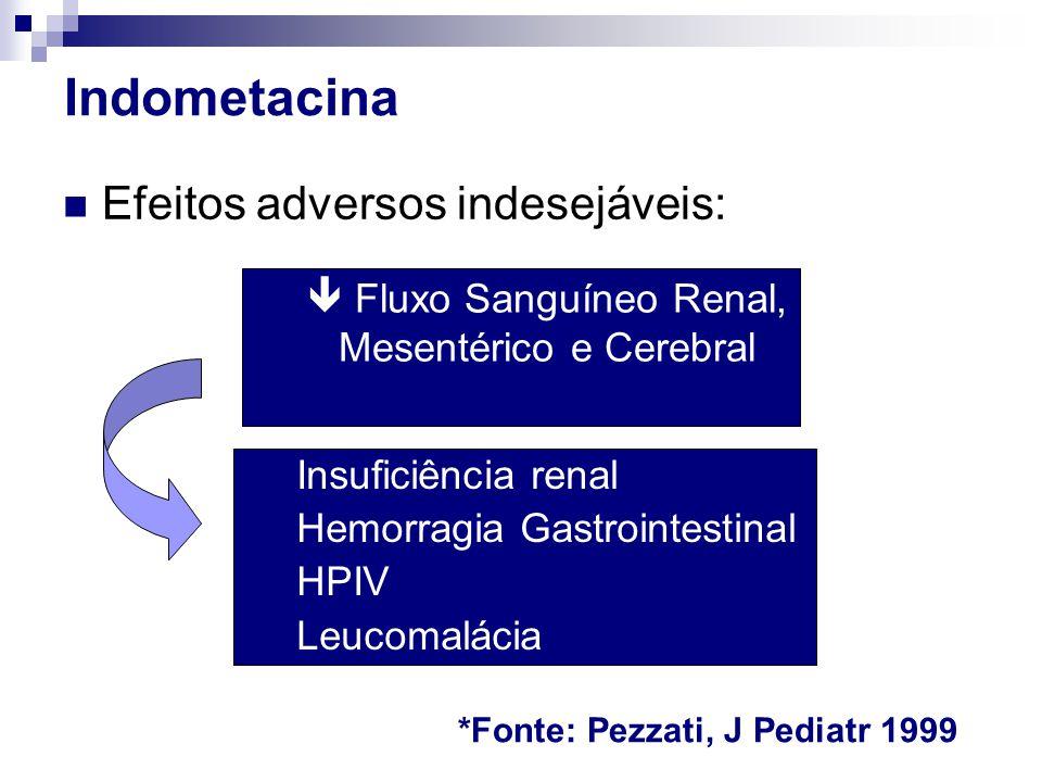  Fluxo Sanguíneo Renal, Mesentérico e Cerebral