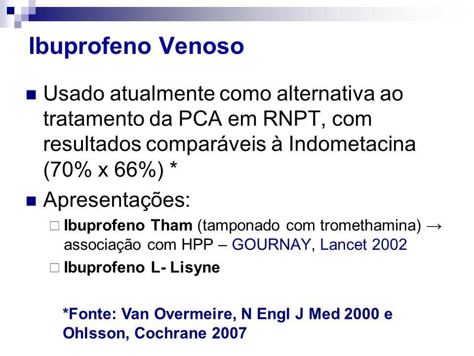 Ibuprofeno Venoso Usado atualmente como alternativa ao tratamento da PCA em RNPT, com resultados comparáveis à Indometacina (70% x 66%) *