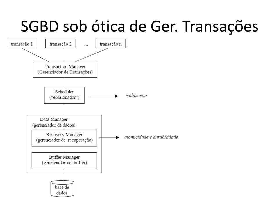 SGBD sob ótica de Ger. Transações