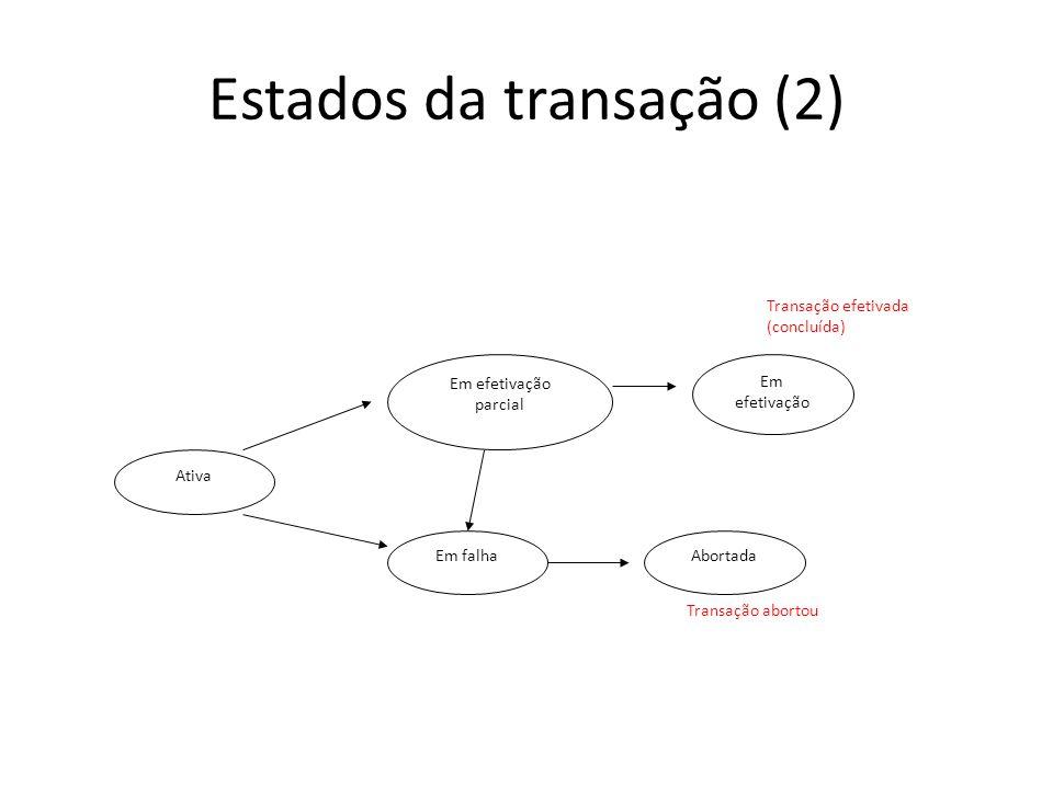 Estados da transação (2)
