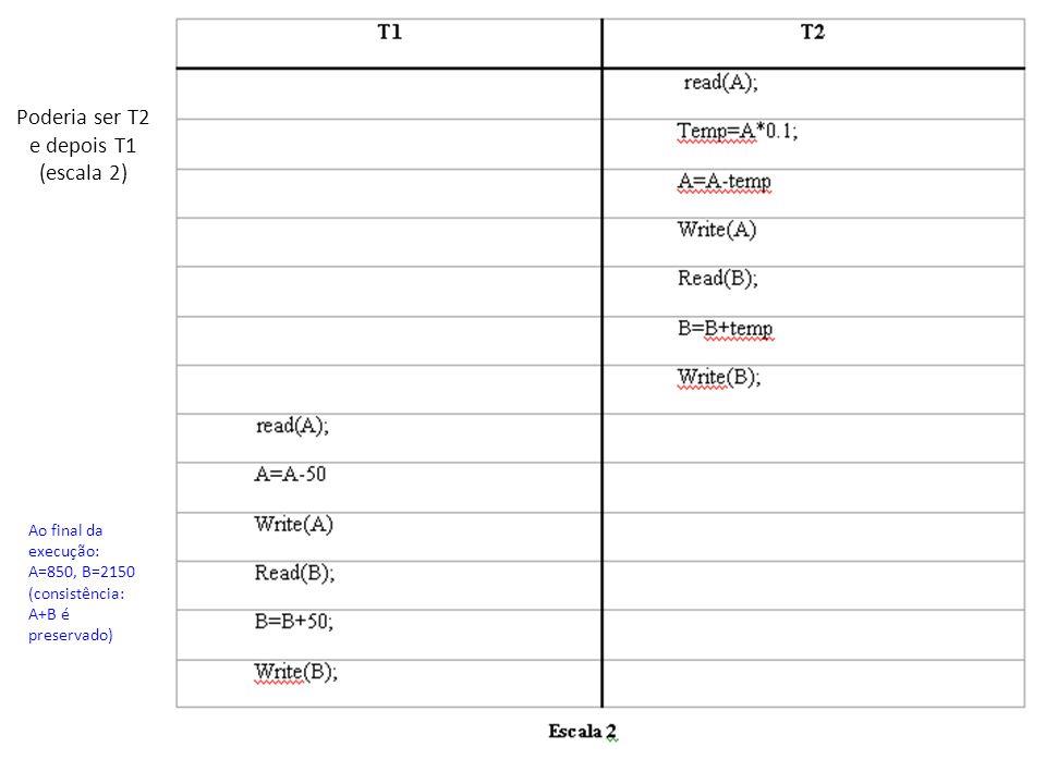 Poderia ser T2 e depois T1 (escala 2)