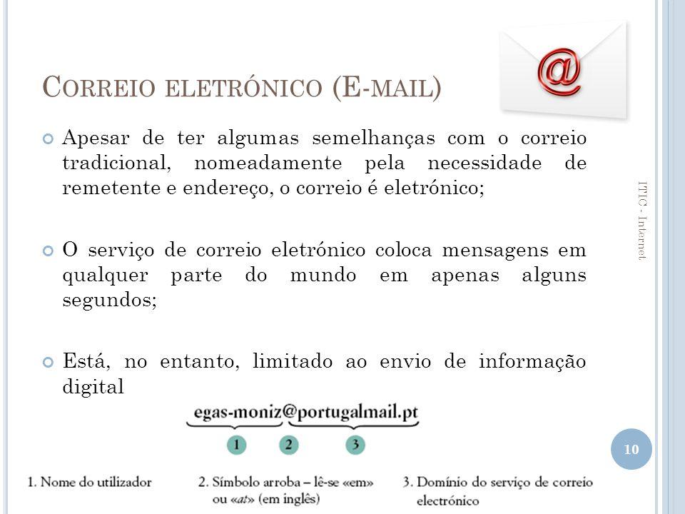 Correio eletrónico (E-mail)