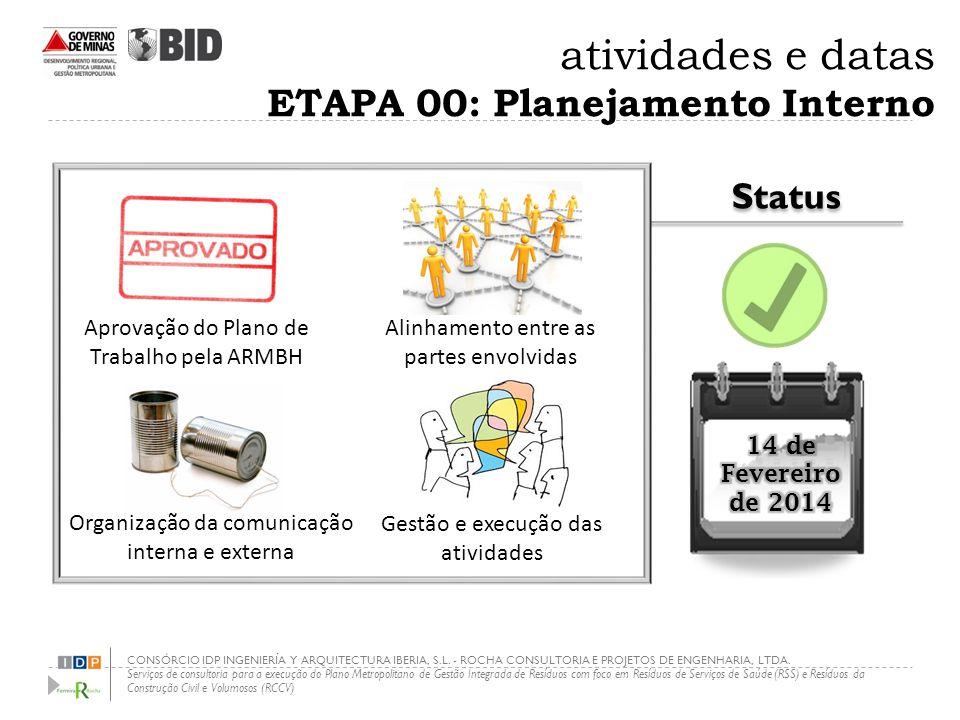 atividades e datas ETAPA 00: Planejamento Interno