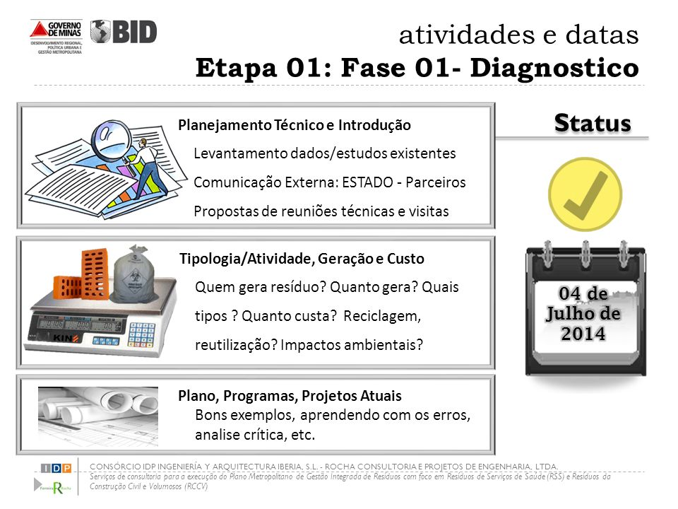 atividades e datas Etapa 01: Fase 01- Diagnostico