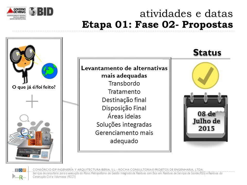 atividades e datas Etapa 01: Fase 02- Propostas