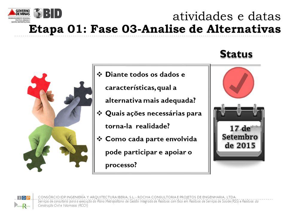 atividades e datas Etapa 01: Fase 03-Analise de Alternativas