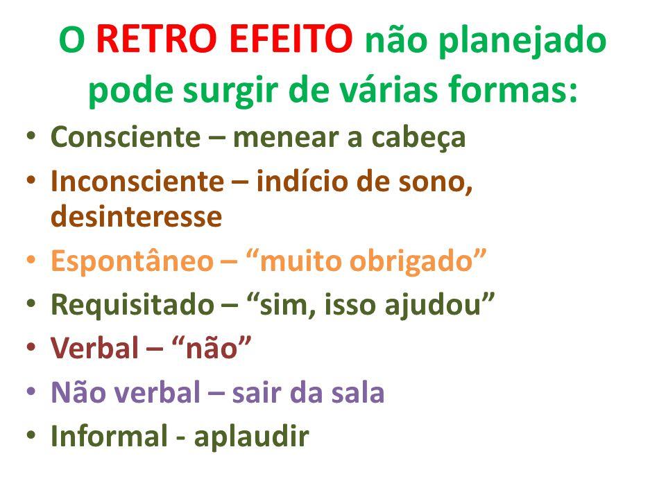 O RETRO EFEITO não planejado pode surgir de várias formas: