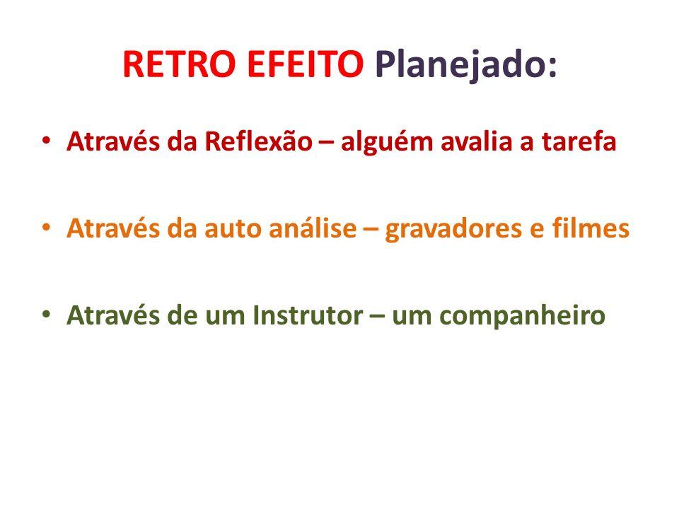 RETRO EFEITO Planejado: