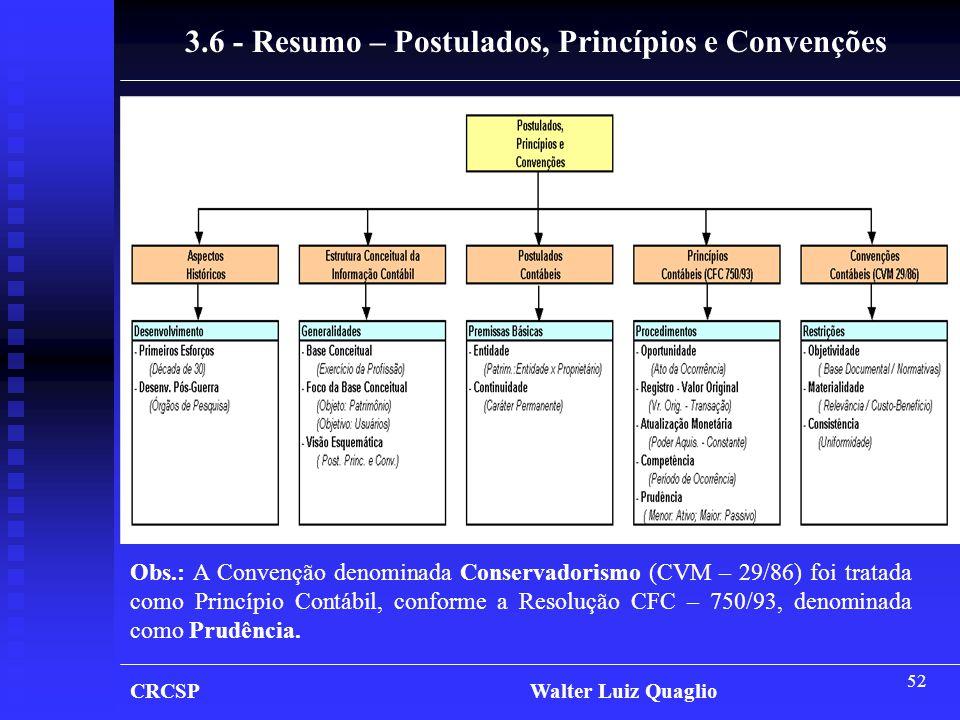 3.6 - Resumo – Postulados, Princípios e Convenções