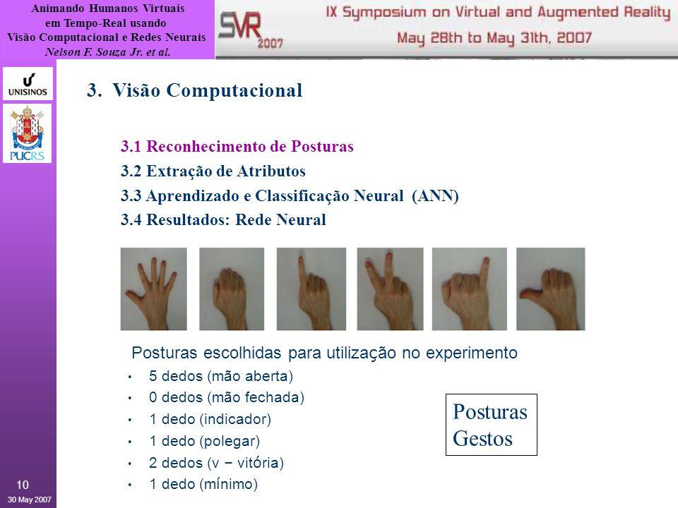 Posturas Gestos 3. Visão Computacional 3.1 Reconhecimento de Posturas